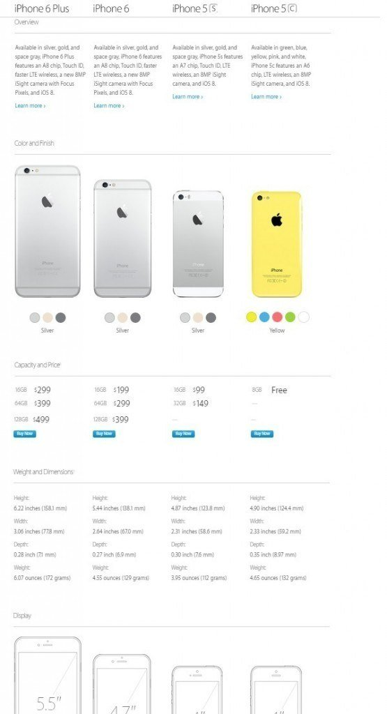 iPhone Sales Page
