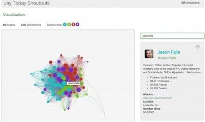 Little_Bird_network_visualization