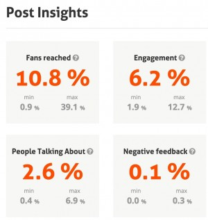 Agorapulse's barometer for Facebook pages with 10,000-50,000 fans