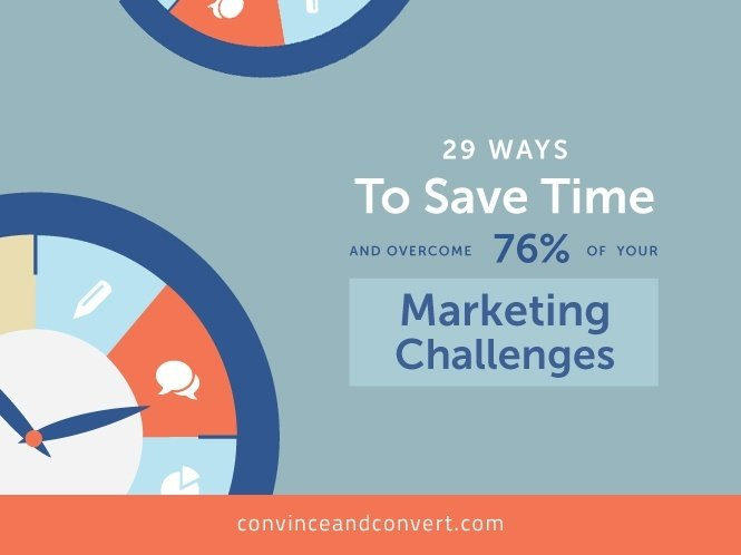 29 Ways to Save Time and Overcome Your Marketing Challenges