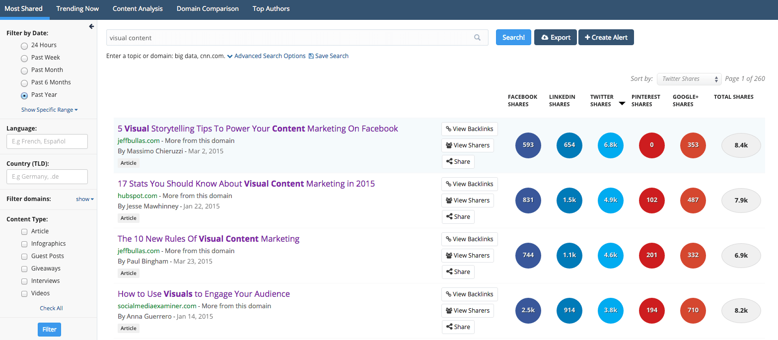 buzzsumo visual content search