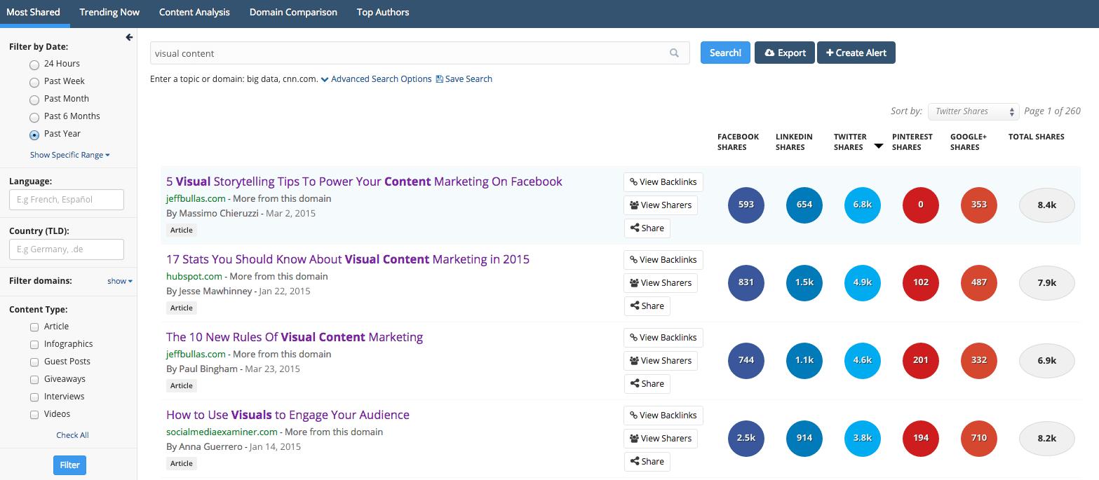 buzzsumo visual content search