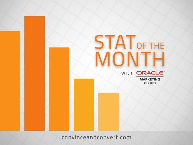 Stat of the Month