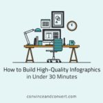 How to Build High-Quality Infographics in Under 30 Minutes