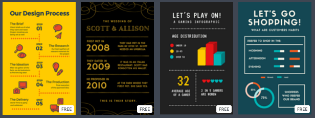 Build Infographics With Canva
