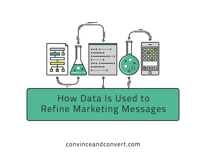How Data Is Used to Refine Marketing Messages