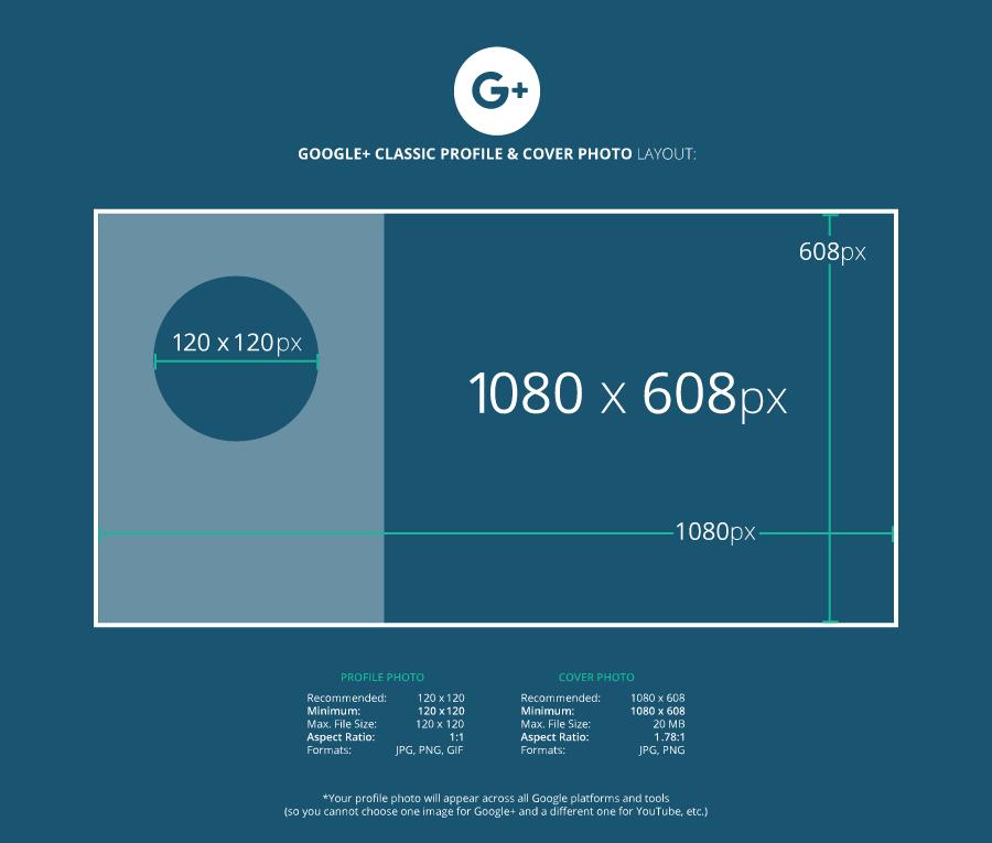 Google plus classic image sizes