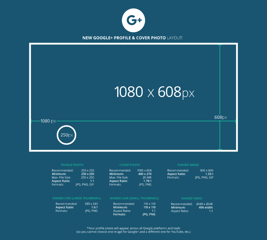 Google plus image sizes