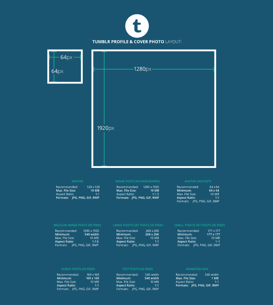 Tumblr image sizes