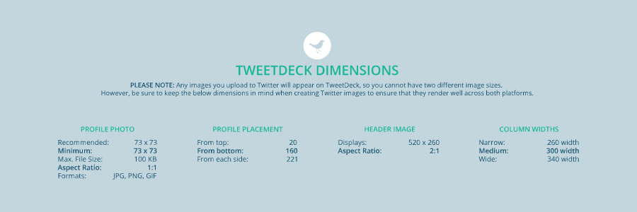Tweetdeck image sizes