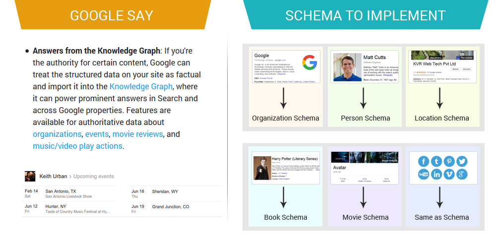 implement google knowledge graph