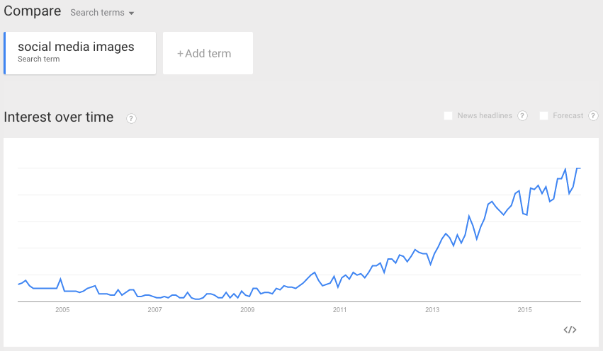 social engagement google trends