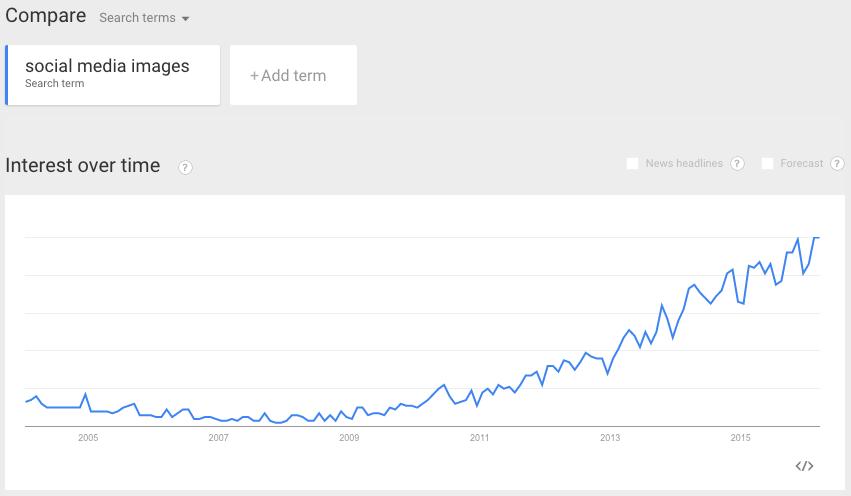 social engagement google trends
