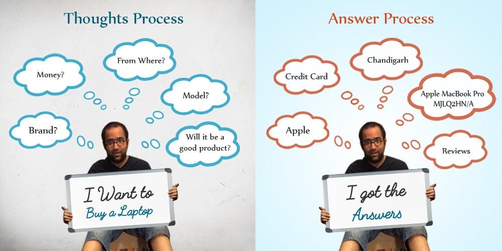 thoughts process answers process