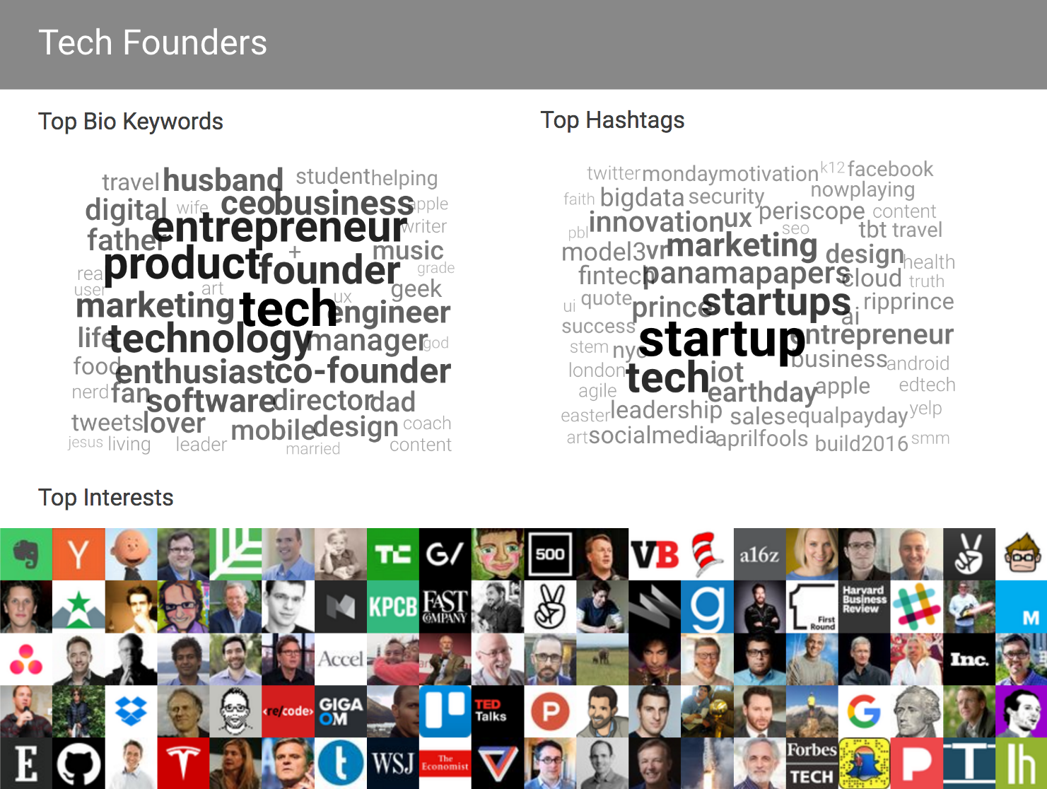 Affinio_TechFounders