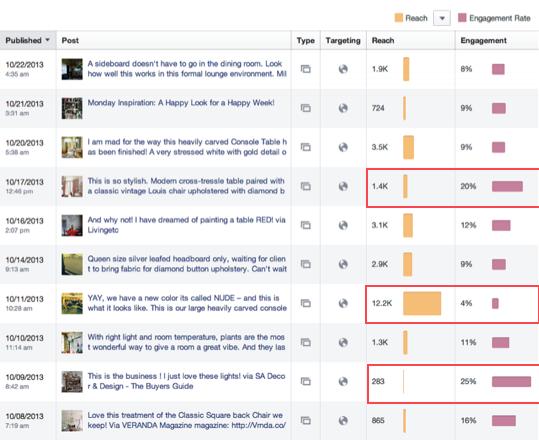 facebook-reach-vs-engagement