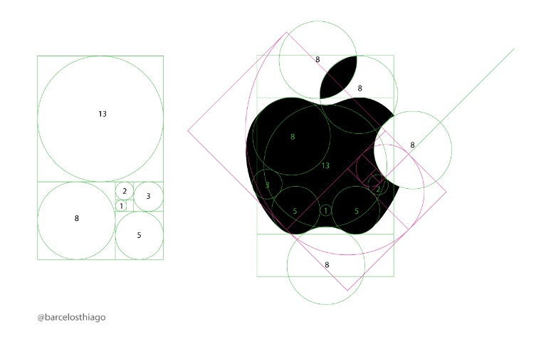 fibonacci-spiral-and-apple-logo