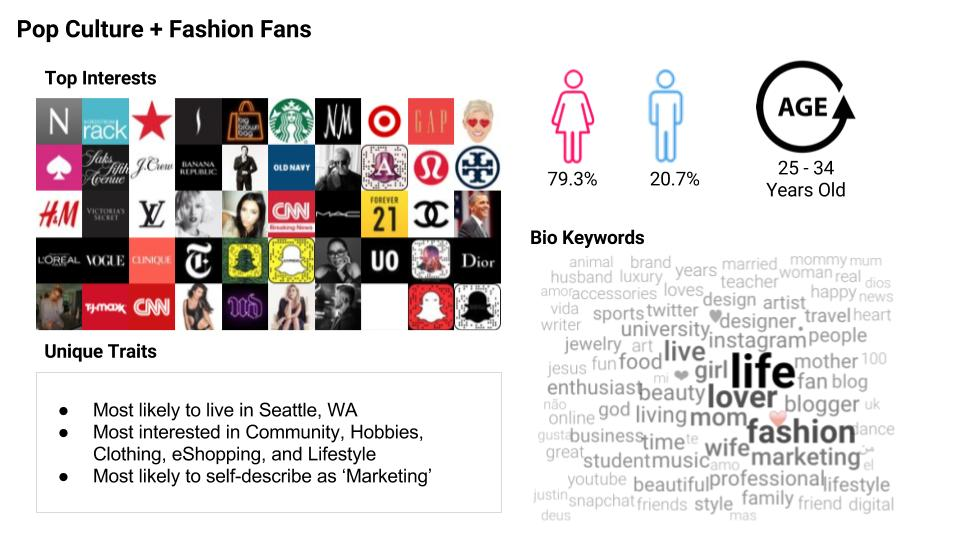department-store-personas-Pop-culture-fashion