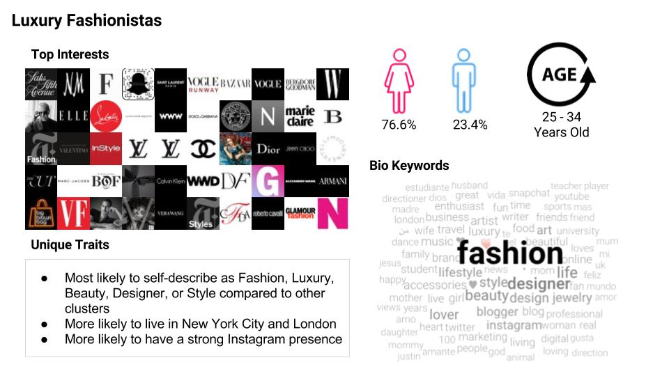 department-store-personas-luxury-fashionistas