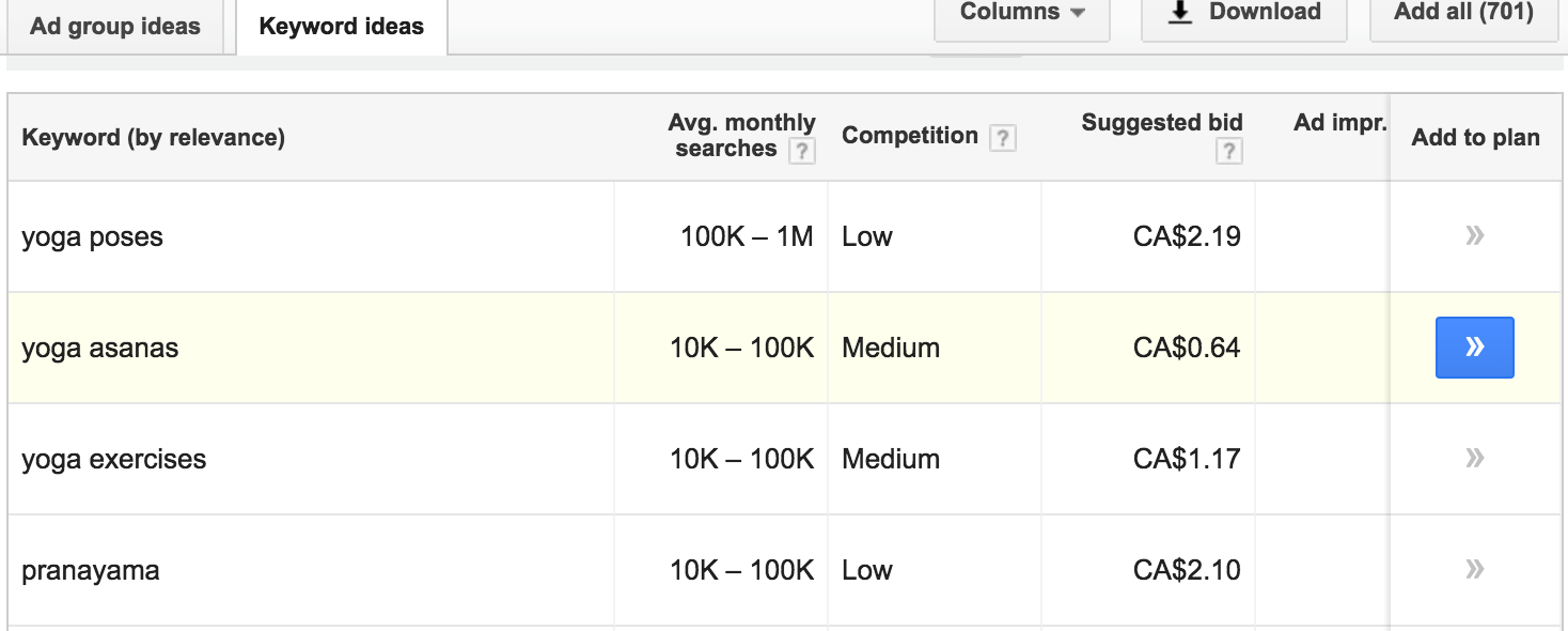 google keyword planner for content topics