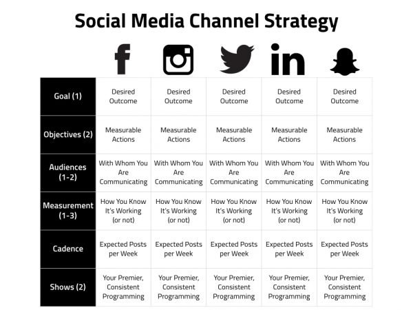 Think Like A Television Network To Create A Winning Social Media - Social media content strategy template