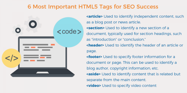 Important HTML5 tags for SEO