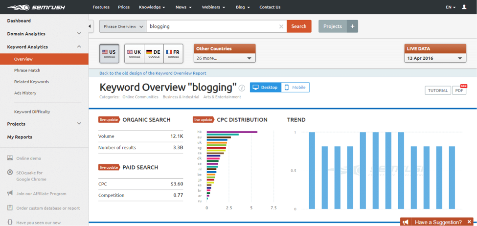 Improve content keywords with SEMrush