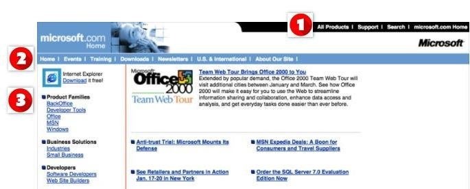 Microsoft site navigation 1999