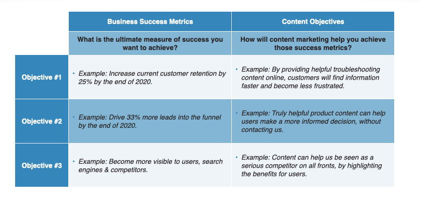 Content Objectives