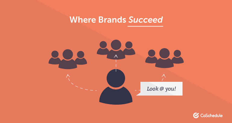 Where brands succeed