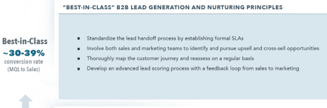 Altman Vilandrie B2B lead gen research