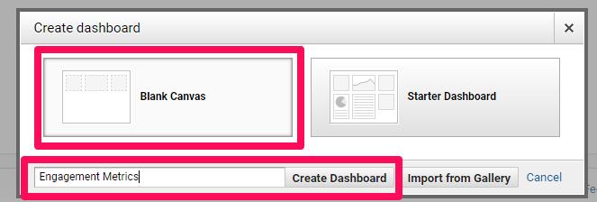 Google Analytics dashboards 2