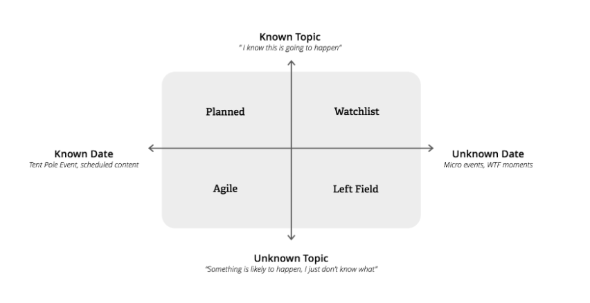 Chris Kerns quadrant
