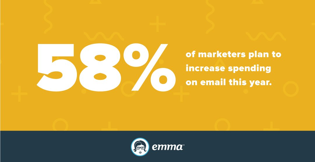 Marketers plan to increase spending on email