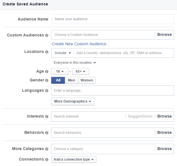 Audience targeting with Facebook ads