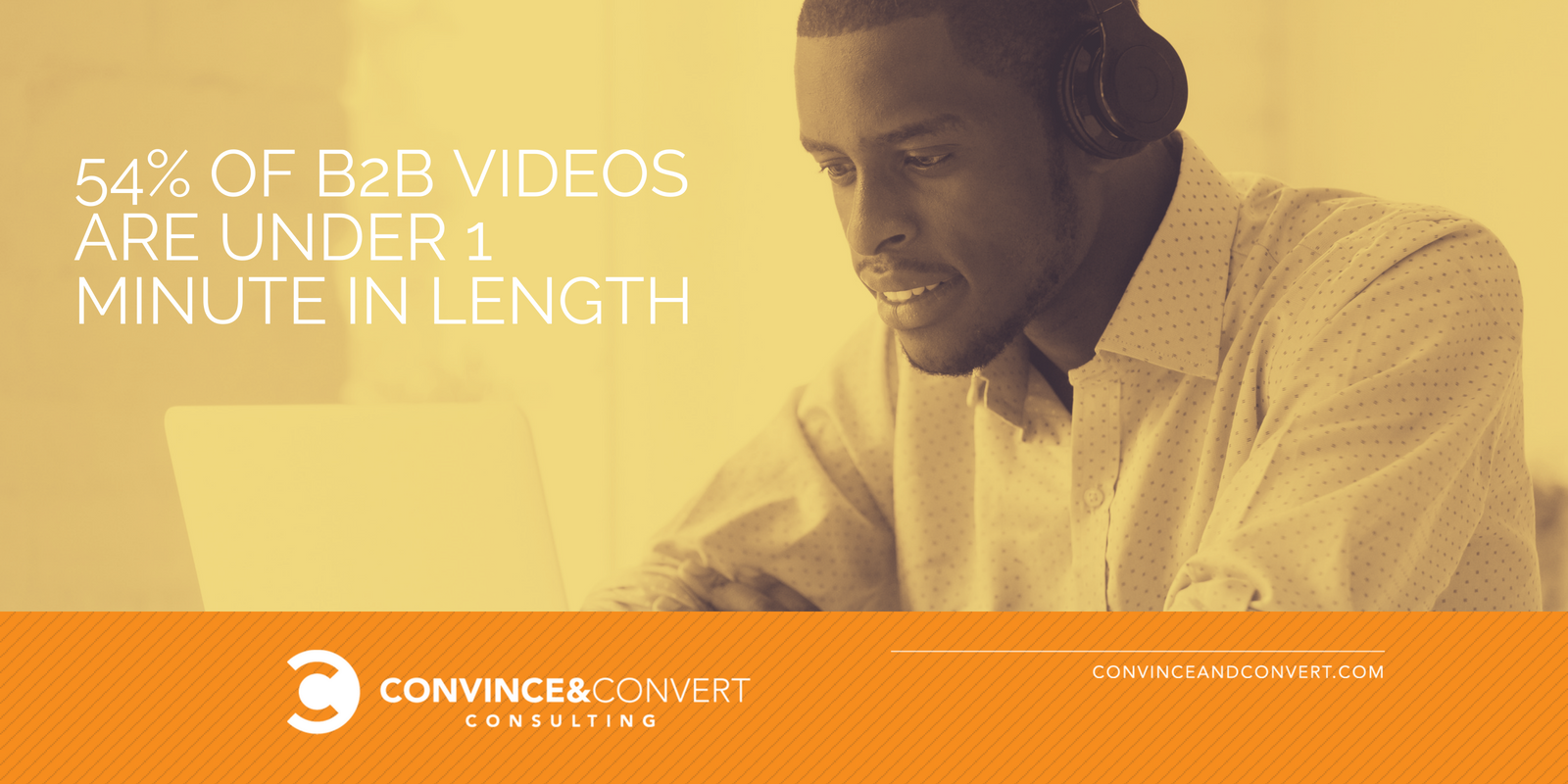 b2b video length