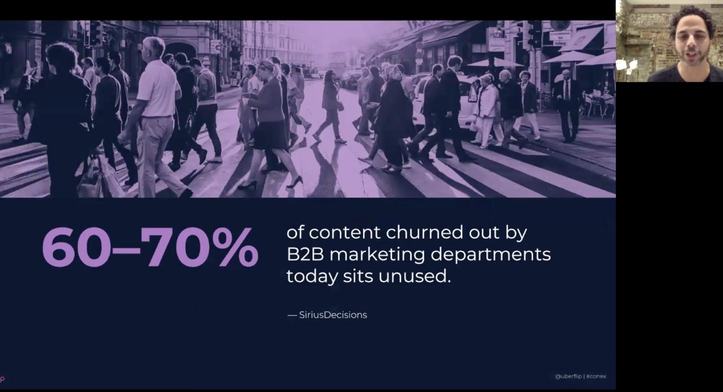 b2b content statistic