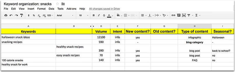 organize keywords in spreadsheet