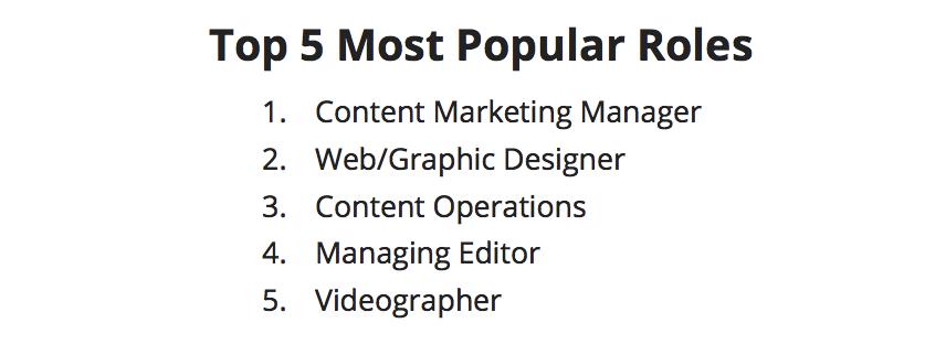 Content Team Roles