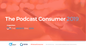 2019 podcast statistics - The Podcast Consumer 2019