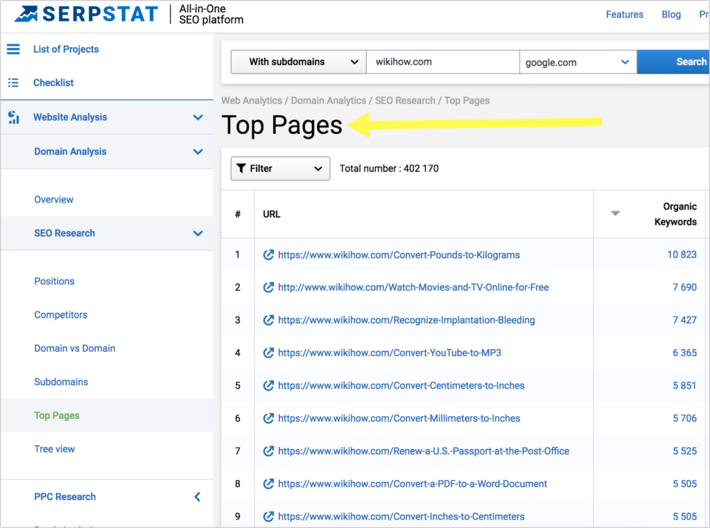 "Serpstat provides an in-depth analysis of queries you or your competitors show up in Google for. Just type in your domain and proceed to ""Top Pages"" report behind ""SEO Research"" tab."