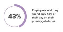 employee job statistic duties
