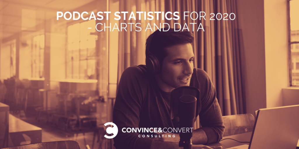 Podcast Statistics for 2020 - Charts and Data