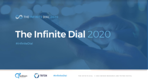 Infinite Dial Research 2020