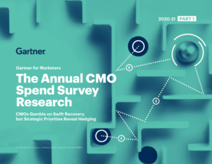 gartner CMO study - COVID-19 research